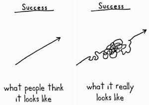 Success Cartoon